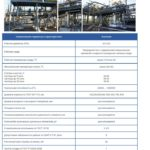 Cyclone Dust Collector (PCT)